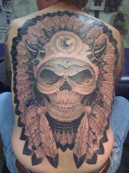 Skull Tattoo Designs for Men33